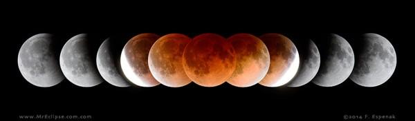 horario-eclipse-lunar-total-septiembre-2015-600x176[1]